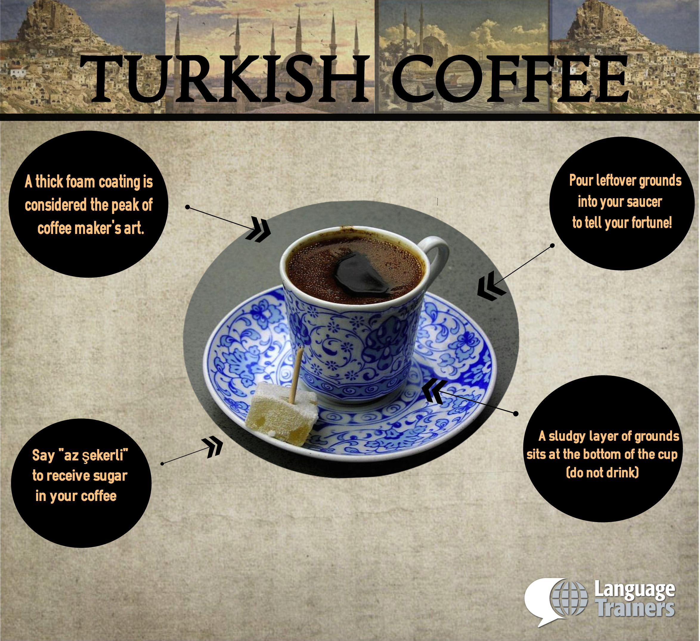 Turkeys tea and coffee traditions cultural facts drinking tips or simply learning more about this luscious countrys culture and language contact language trainers before getting your hands on a cup of coffee or buycottarizona Image collections