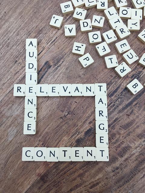 Blog brand awareness